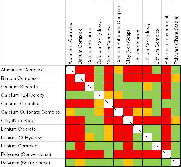 Compatibility Charts  WowcircleTk